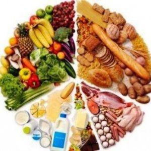 Новини гламуру: добірка нових жиросжигающих продуктів