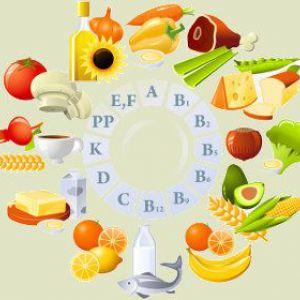 Вітаміни - біологічно активні речовини